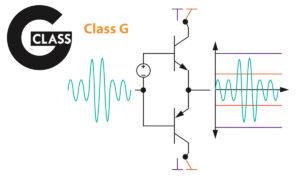 Arcam-G-class-technology