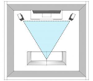 Speaker setting