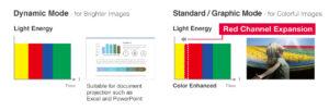 PT-FRZ60-dynamic-and-standard-ways