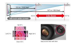 PT-FRZ60-zoom-lens