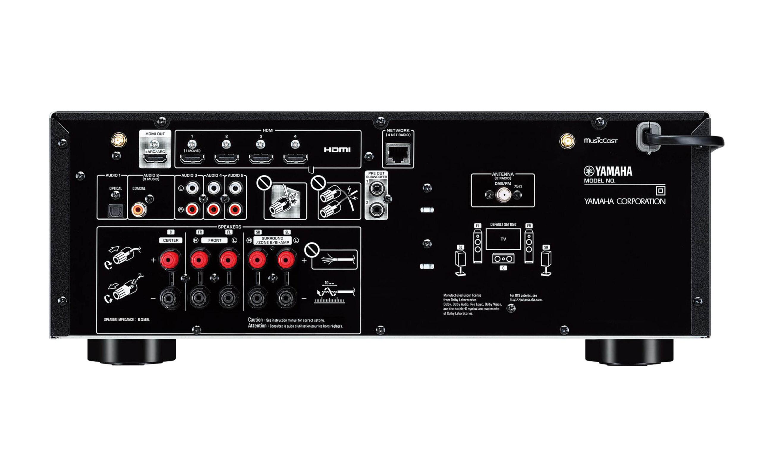 RX-V4A-receiver-inputs